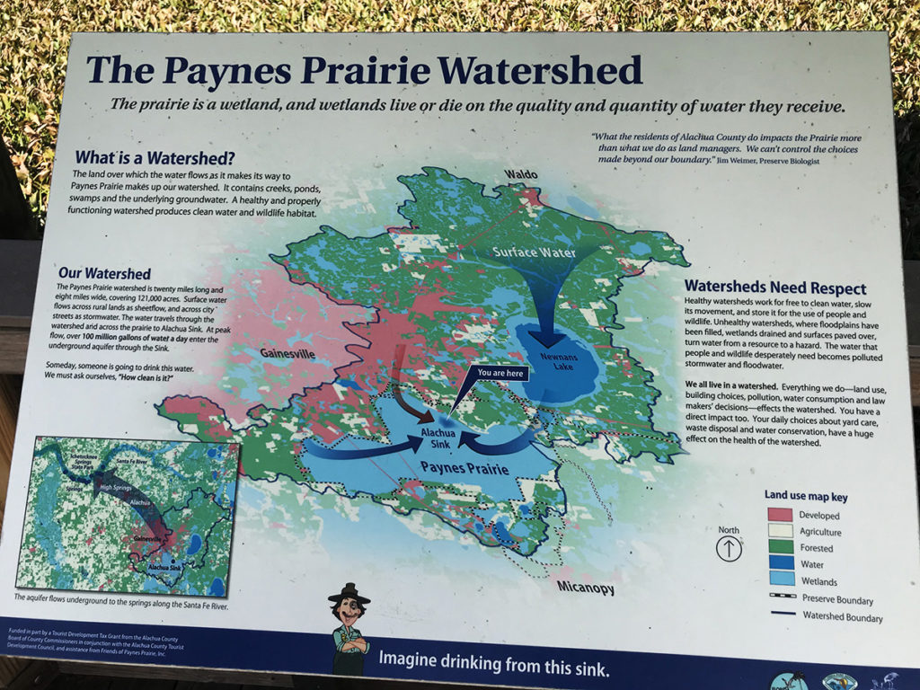 Sign explaining The Paynes Prairie Watershed